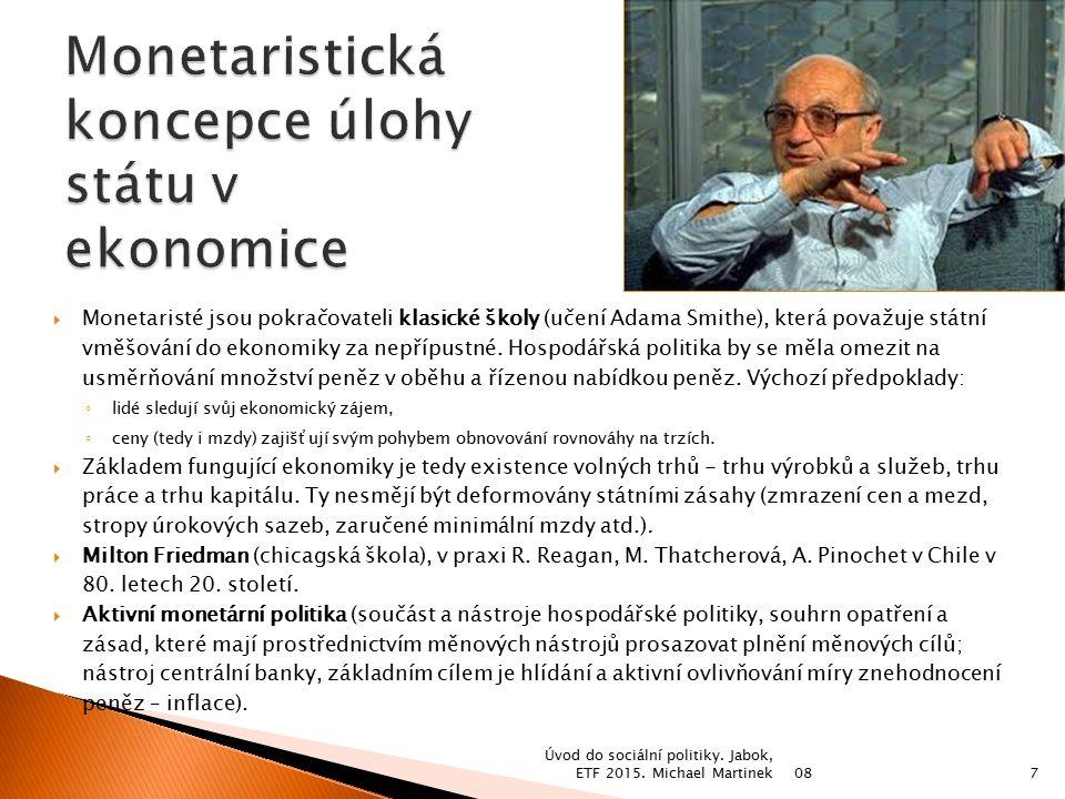 Monetaristická koncepce úlohy státu v ekonomice