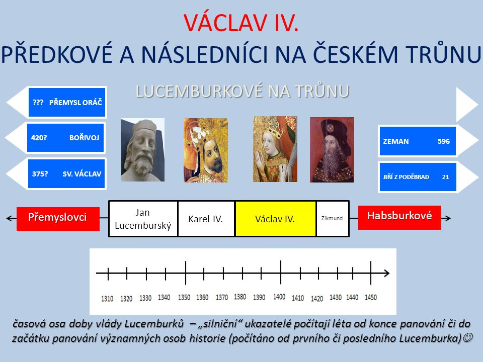 VÁCLAV IV. PŘEDKOVÉ A NÁSLEDNÍCI NA ČESKÉM TRŮNU