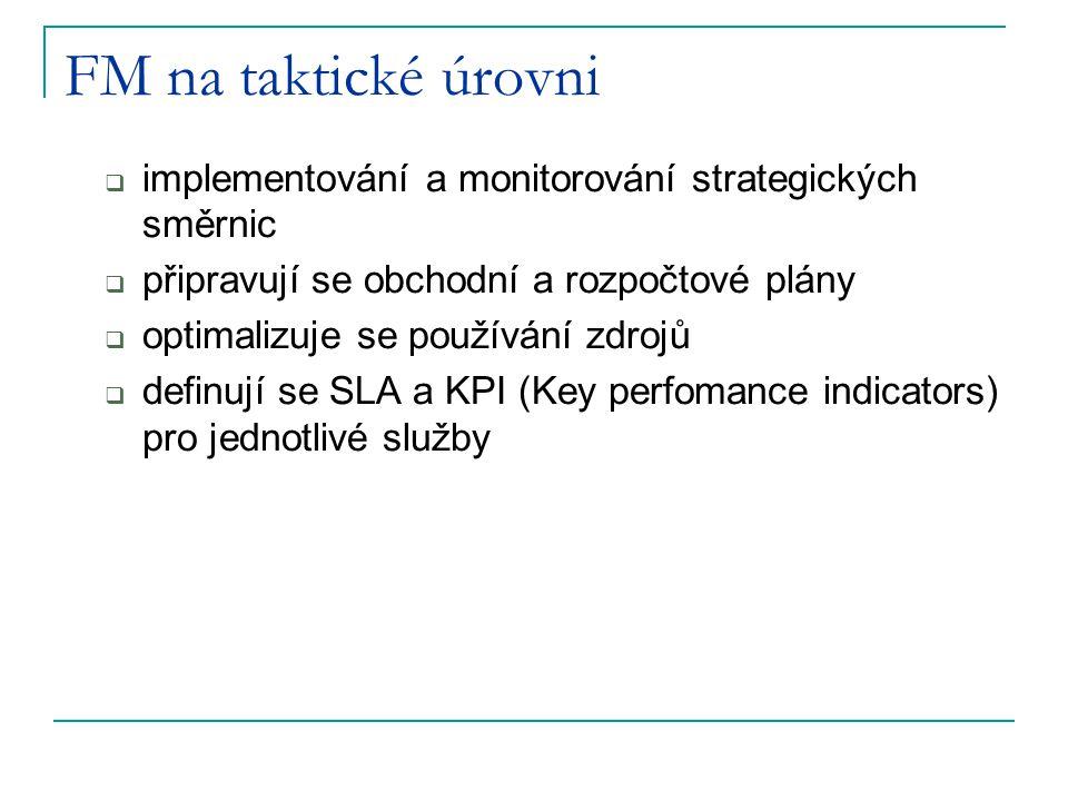 FM na taktické úrovni implementování a monitorování strategických směrnic. připravují se obchodní a rozpočtové plány.
