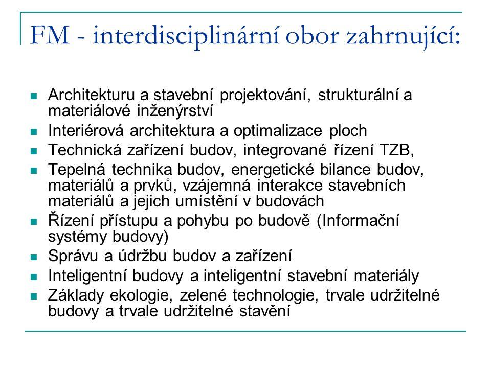 FM - interdisciplinární obor zahrnující: