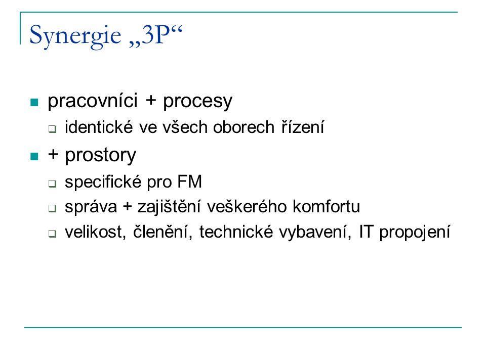 """Synergie """"3P pracovníci + procesy + prostory"""
