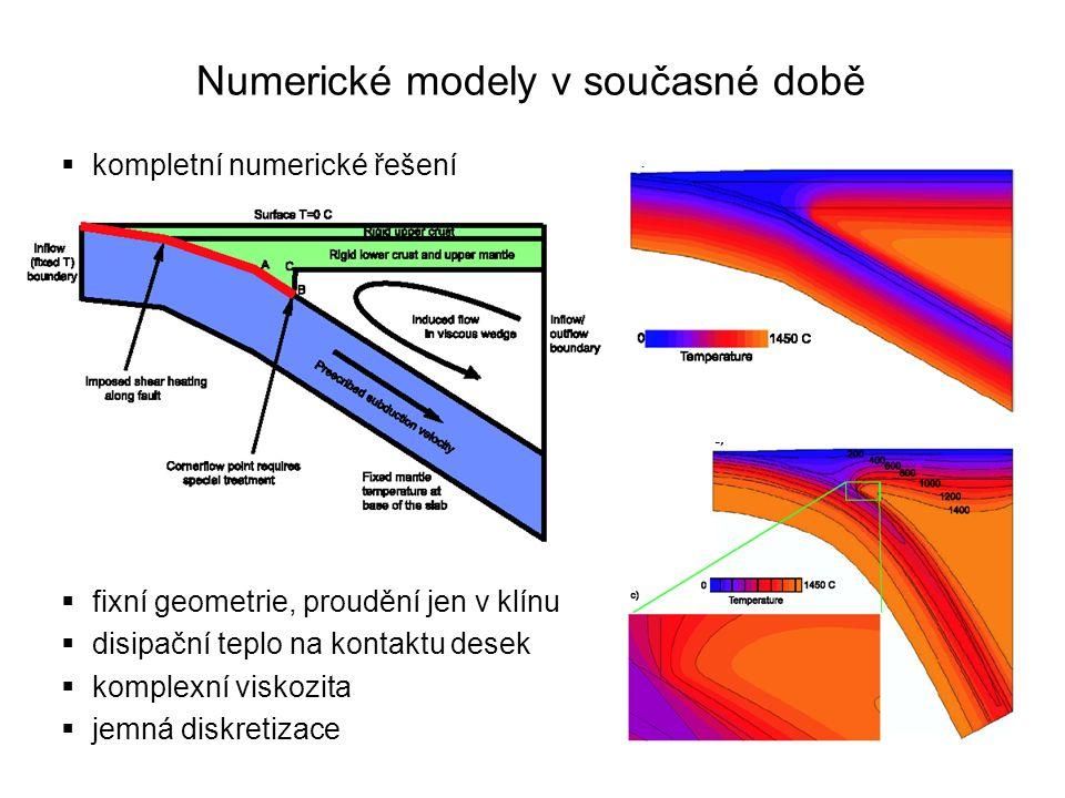 Numerické modely v současné době