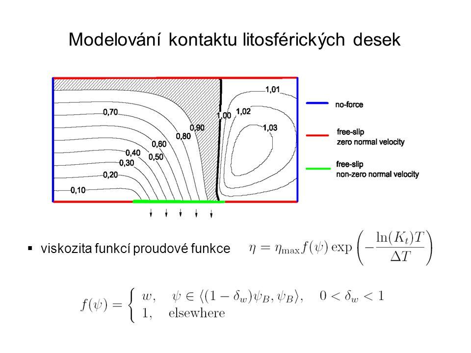 Modelování kontaktu litosférických desek