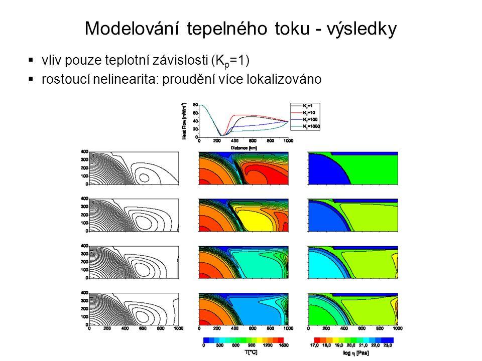 Modelování tepelného toku - výsledky