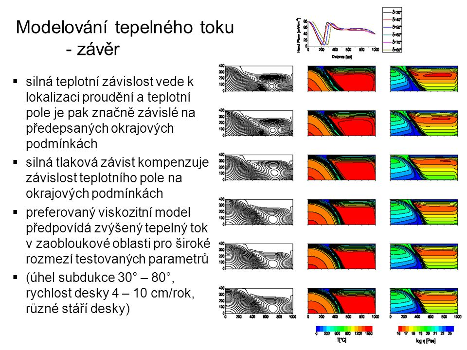Modelování tepelného toku - závěr