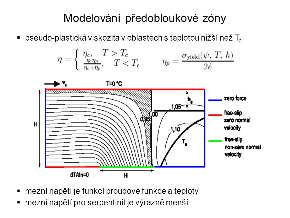 Modelování předobloukové zóny