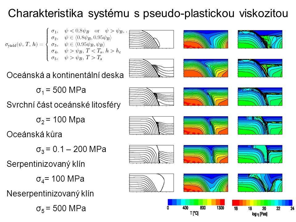 Charakteristika systému s pseudo-plastickou viskozitou