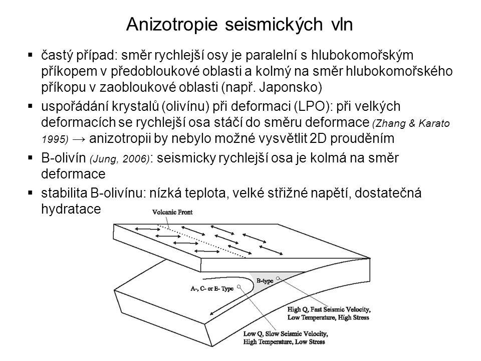 Anizotropie seismických vln