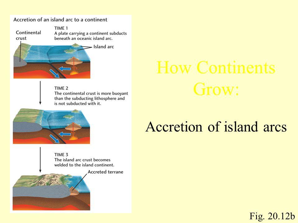 Accretion of island arcs