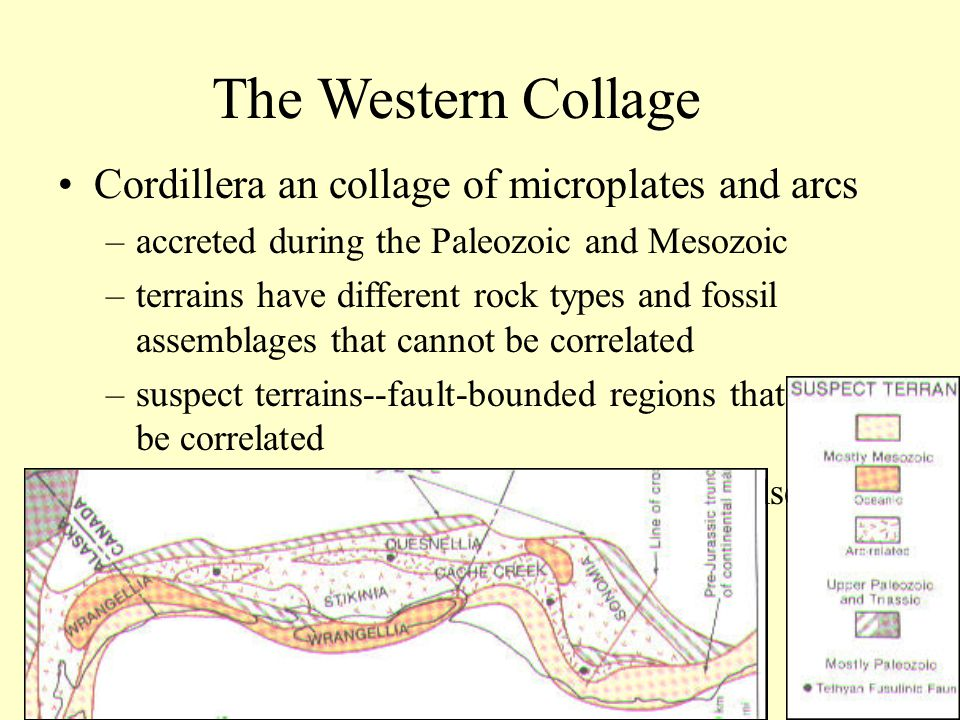 The Western Collage Cordillera an collage of microplates and arcs