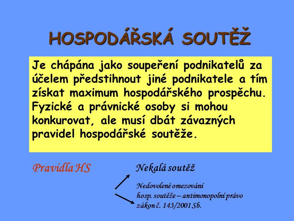 HOSPODÁŘSKÁ SOUTĚŽ Pravidla HS