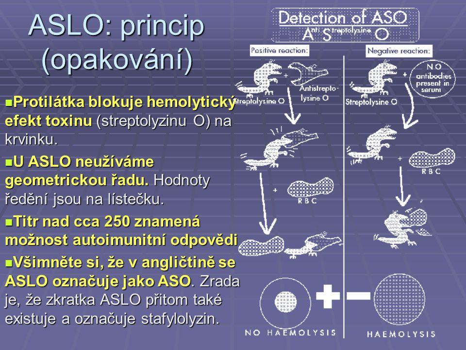 ASLO: princip (opakování)