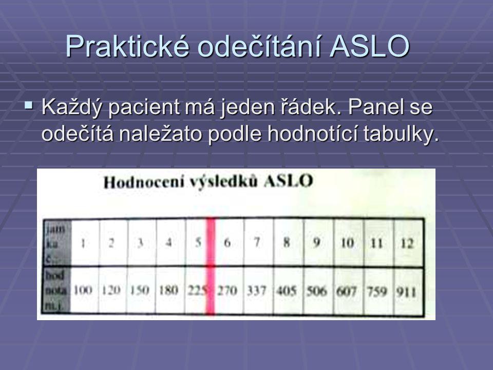 Praktické odečítání ASLO
