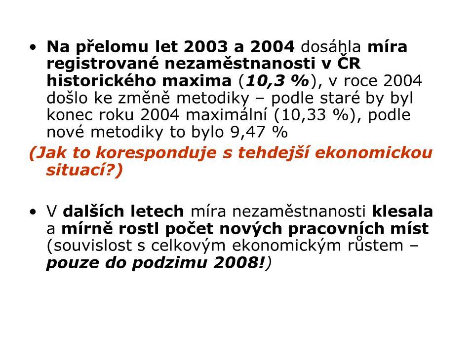 Na přelomu let 2003 a 2004 dosáhla míra registrované nezaměstnanosti v ČR historického maxima (10,3 %), v roce 2004 došlo ke změně metodiky – podle staré by byl konec roku 2004 maximální (10,33 %), podle nové metodiky to bylo 9,47 %