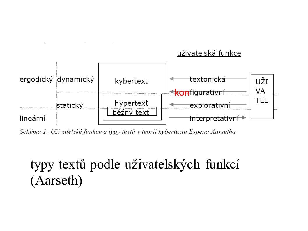 typy textů podle uživatelských funkcí (Aarseth)