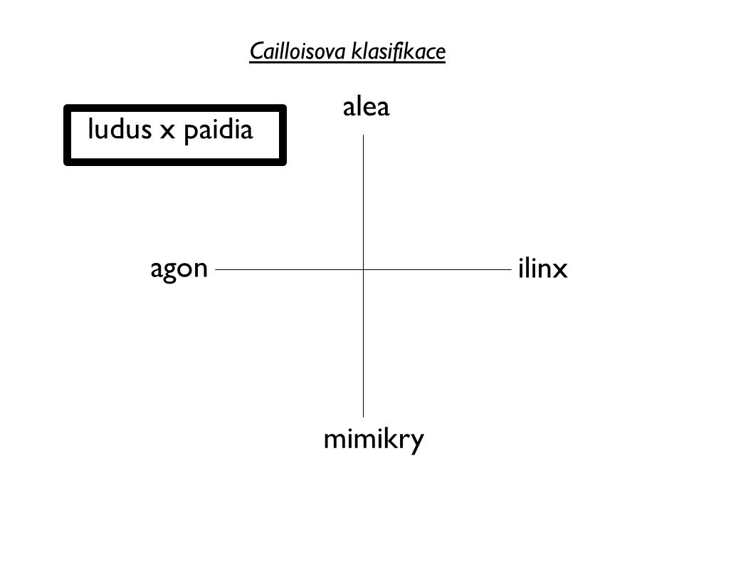 Cailloisova klasifikace