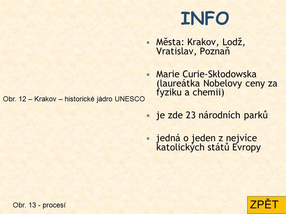 INFO ZPĚT Města: Krakov, Lodž, Vratislav, Poznaň