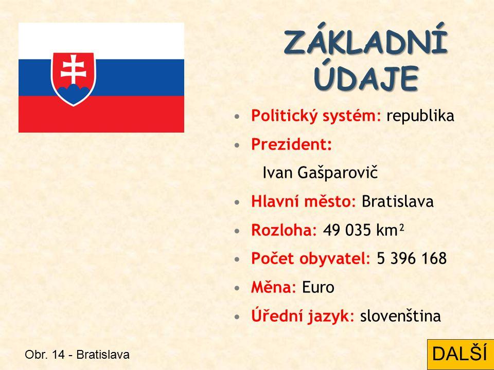 ZÁKLADNÍ ÚDAJE DALŠÍ Politický systém: republika Prezident: