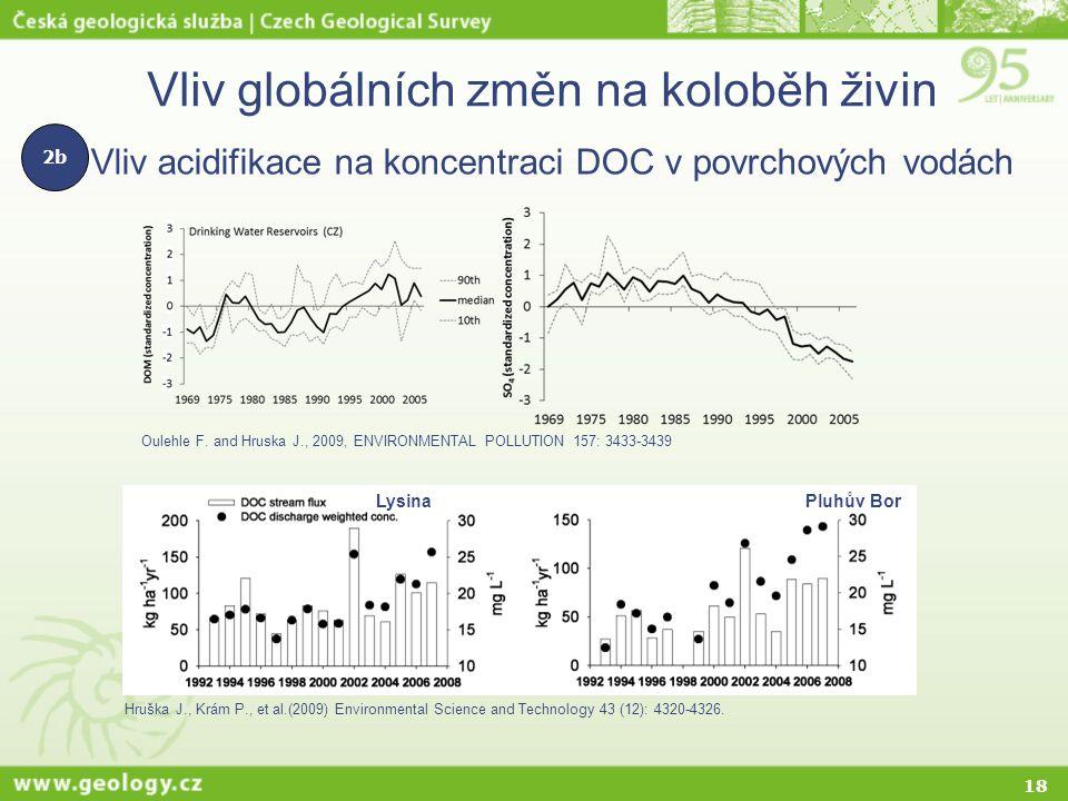 Vliv globálních změn na koloběh živin