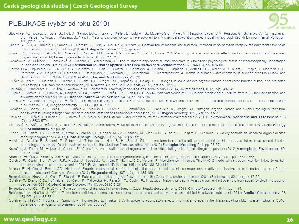 PUBLIKACE (výběr od roku 2010)