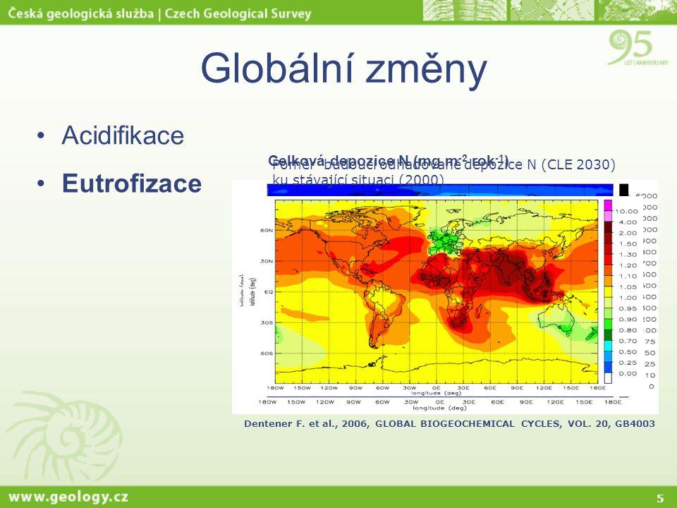Globální změny Acidifikace Eutrofizace