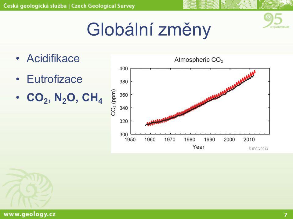 Globální změny Acidifikace © IPCC 2013 Eutrofizace CO2, N2O, CH4