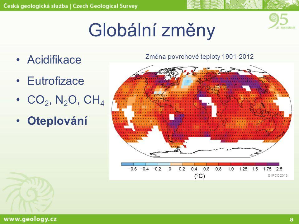 Globální změny Acidifikace Eutrofizace CO2, N2O, CH4 Oteplování