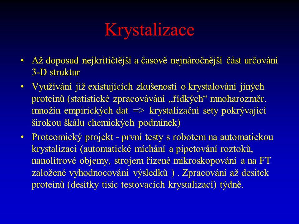 Krystalizace Až doposud nejkritičtější a časově nejnáročnější část určování 3-D struktur.