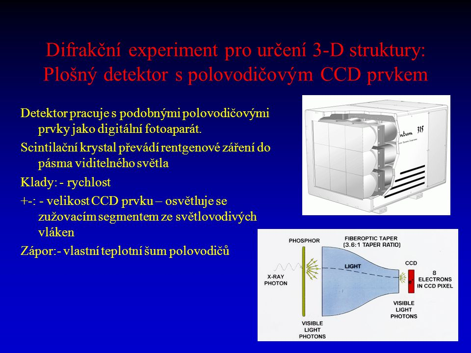 Difrakční experiment pro určení 3-D struktury: Plošný detektor s polovodičovým CCD prvkem