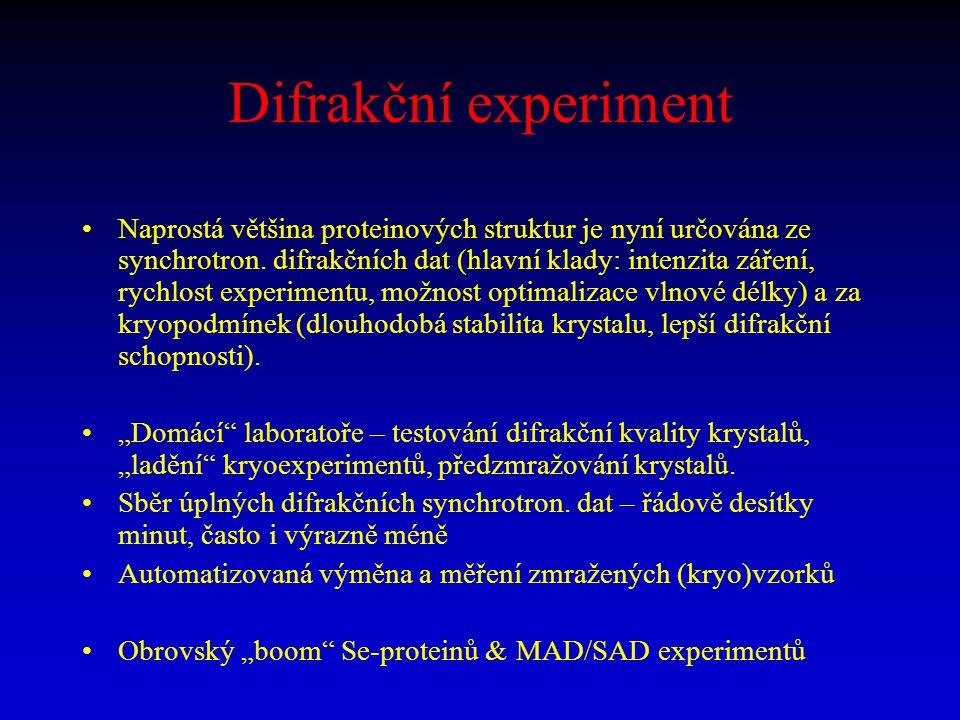 Difrakční experiment