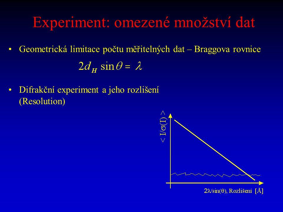 Experiment: omezené množství dat