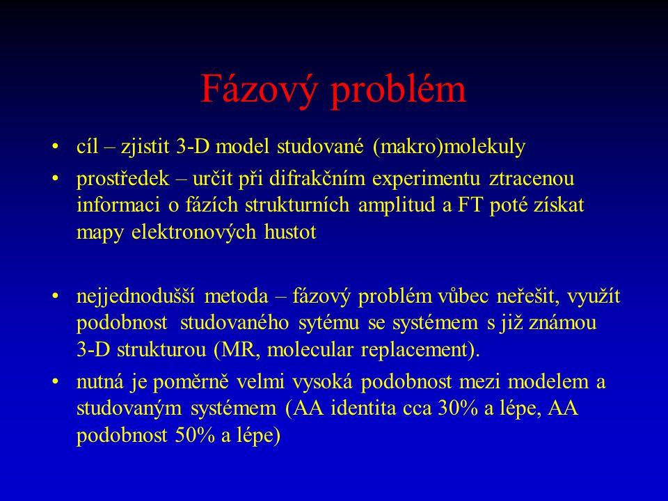 Fázový problém cíl – zjistit 3-D model studované (makro)molekuly