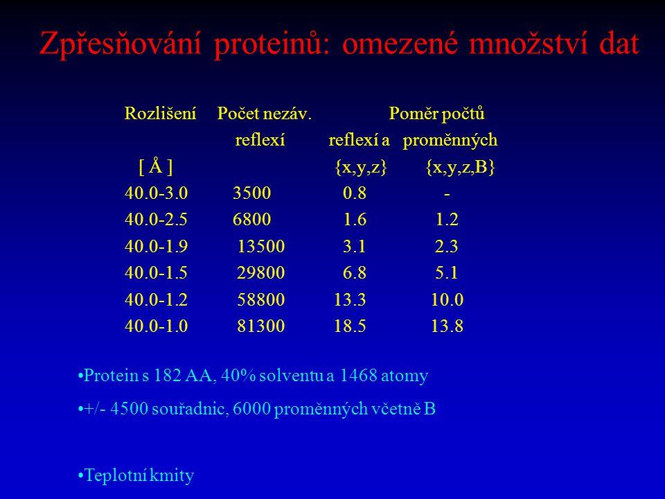 Zpřesňování proteinů: omezené množství dat