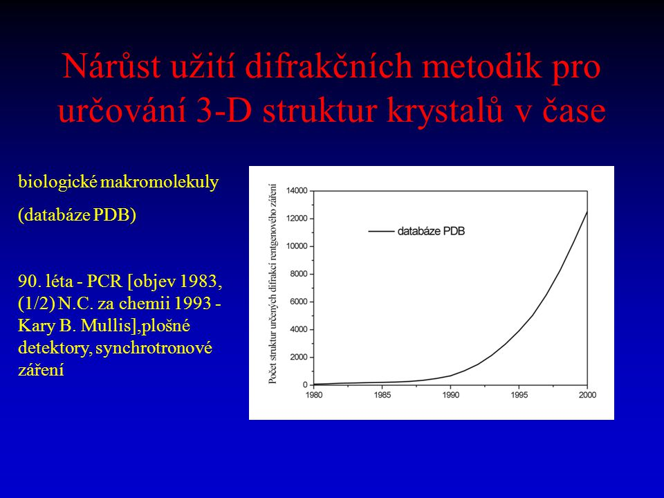 Nárůst užití difrakčních metodik pro určování 3-D struktur krystalů v čase