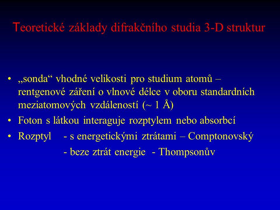 Teoretické základy difrakčního studia 3-D struktur
