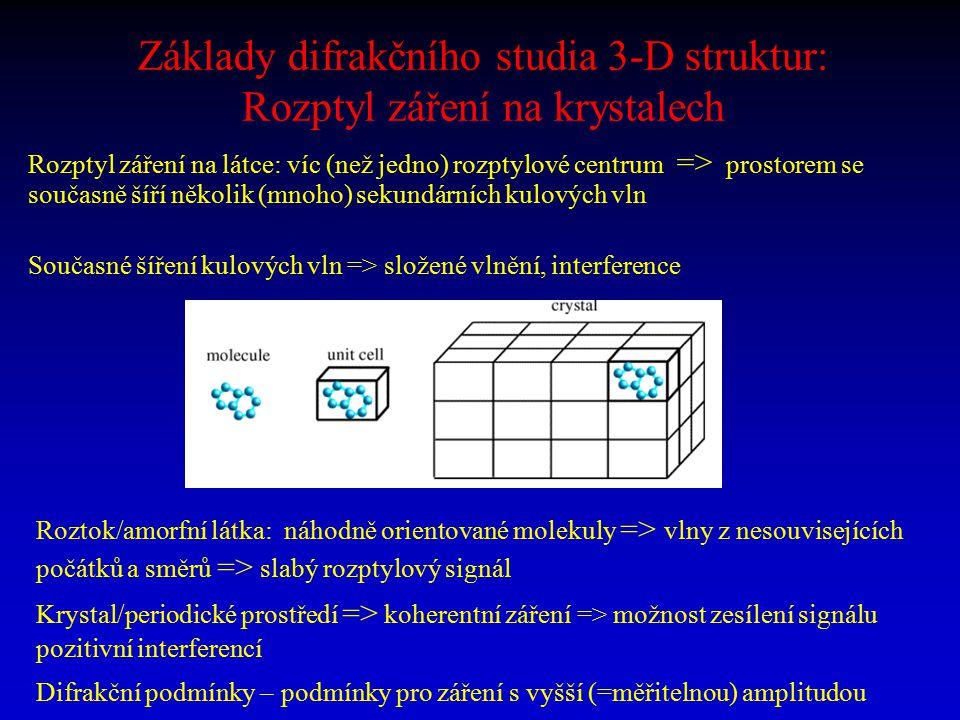 Základy difrakčního studia 3-D struktur: Rozptyl záření na krystalech