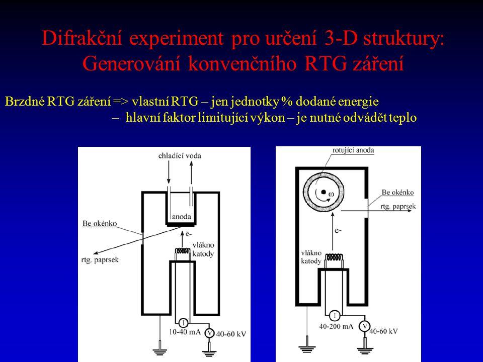 Difrakční experiment pro určení 3-D struktury: Generování konvenčního RTG záření