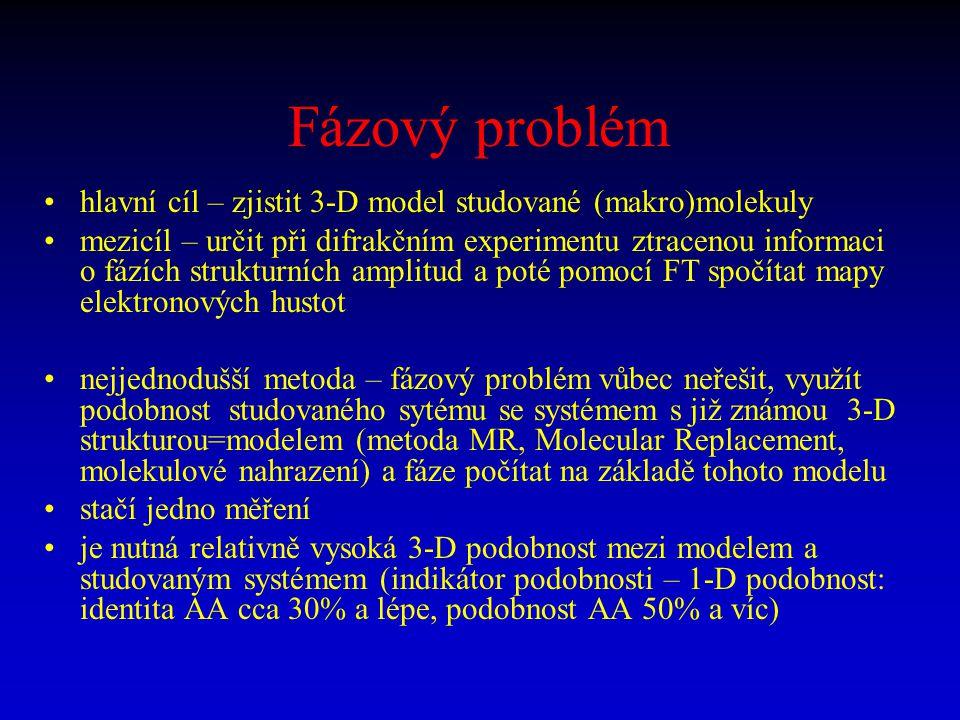 Fázový problém hlavní cíl – zjistit 3-D model studované (makro)molekuly.