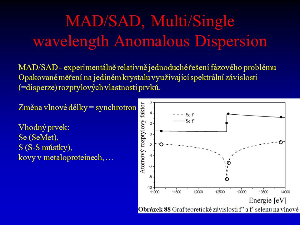 MAD/SAD, Multi/Single wavelength Anomalous Dispersion