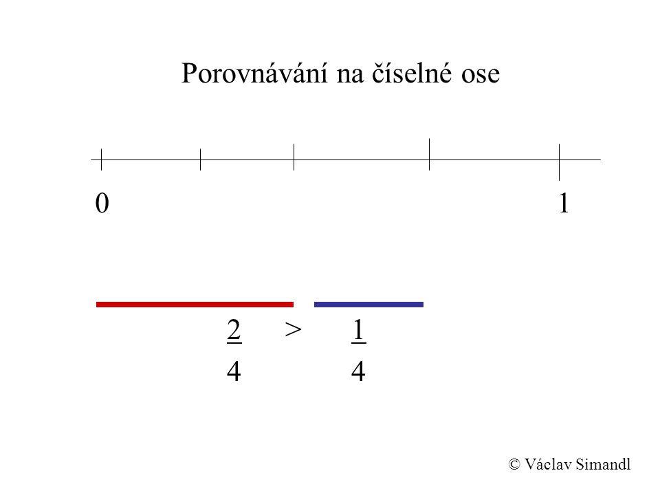 Porovnávání na číselné ose