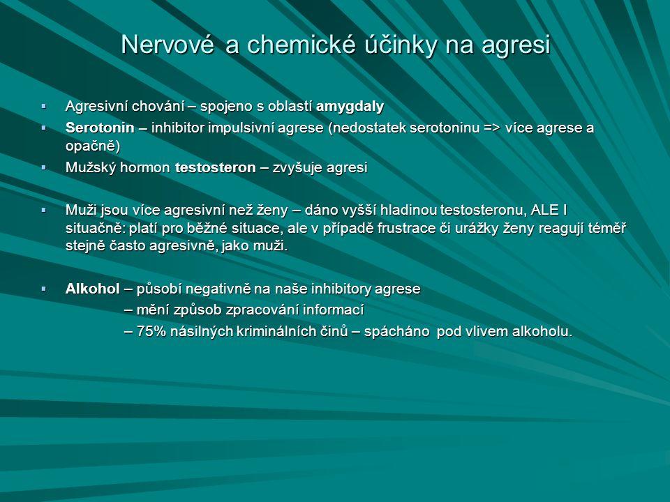 Nervové a chemické účinky na agresi