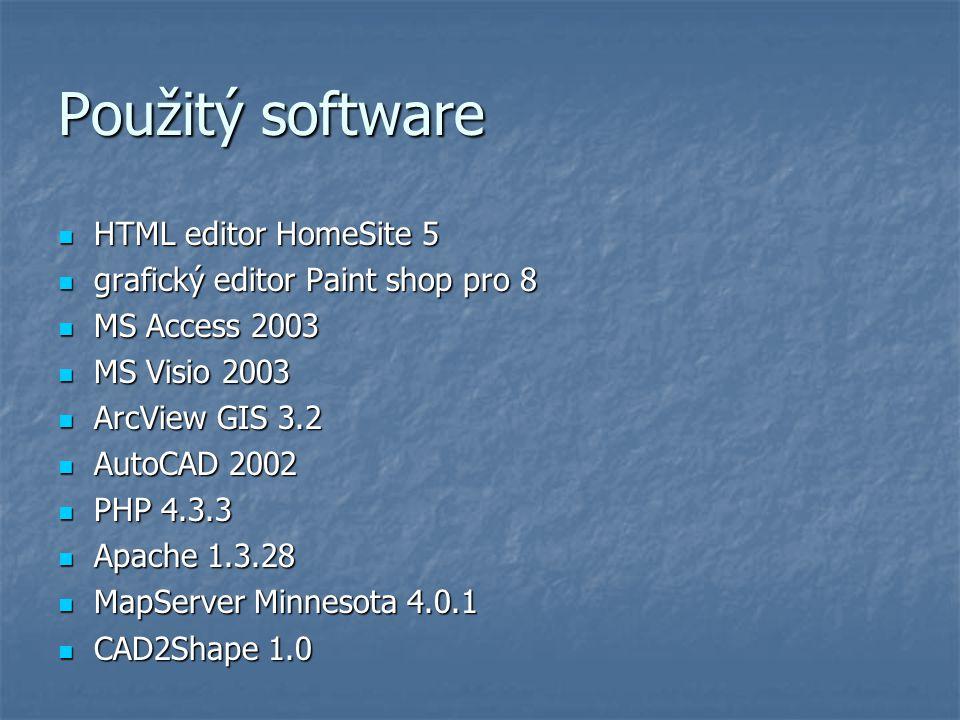 Použitý software HTML editor HomeSite 5