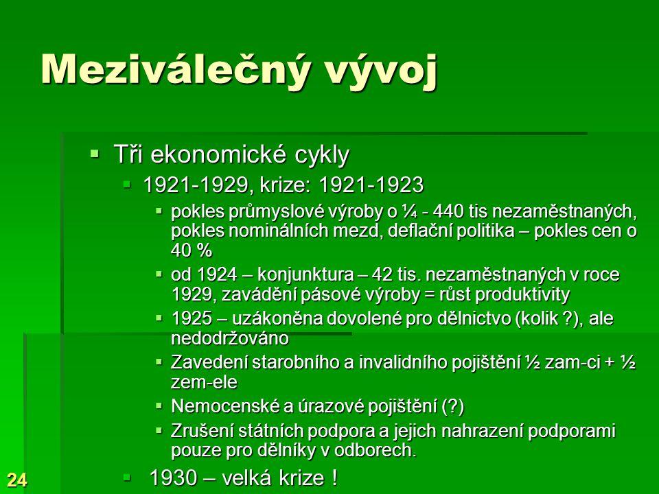 Meziválečný vývoj Tři ekonomické cykly 1921-1929, krize: 1921-1923
