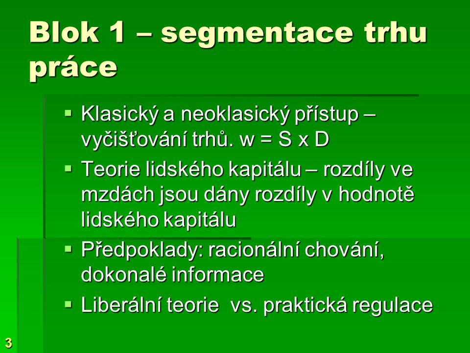 Blok 1 – segmentace trhu práce