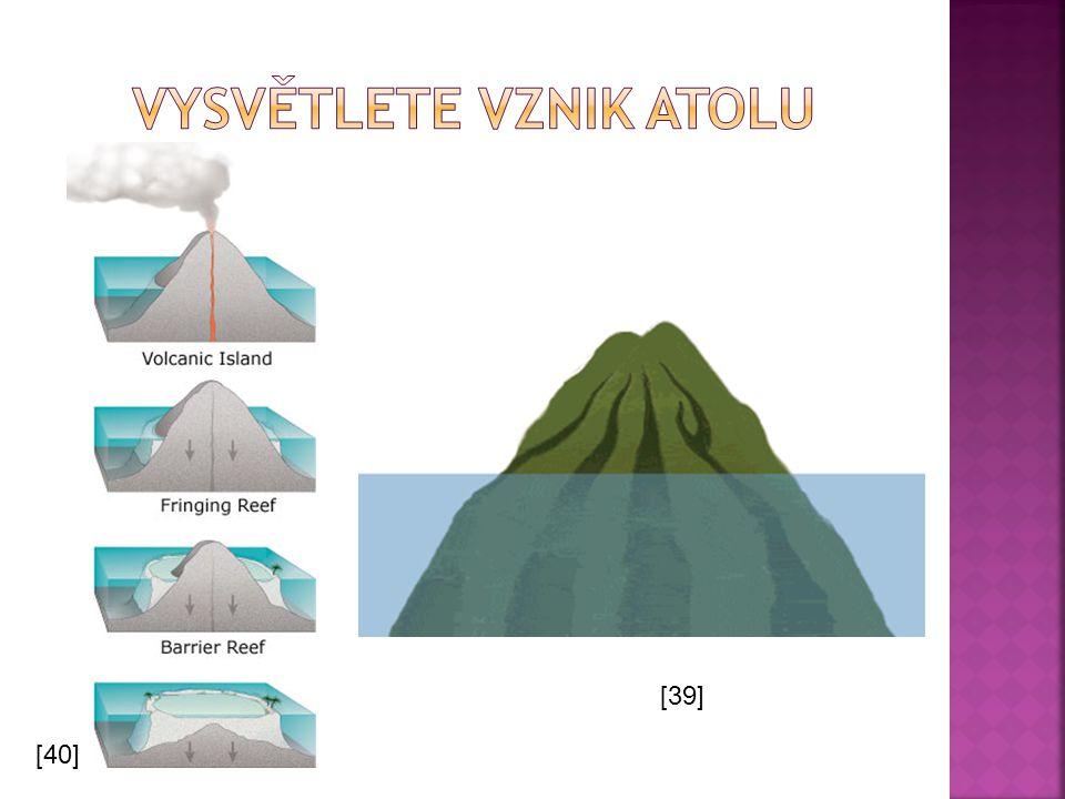 Vysvětlete vznik atolu