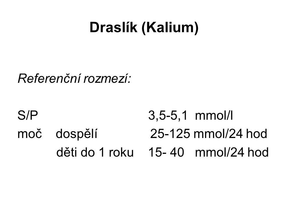 Draslík (Kalium) Referenční rozmezí: S/P 3,5-5,1 mmol/l