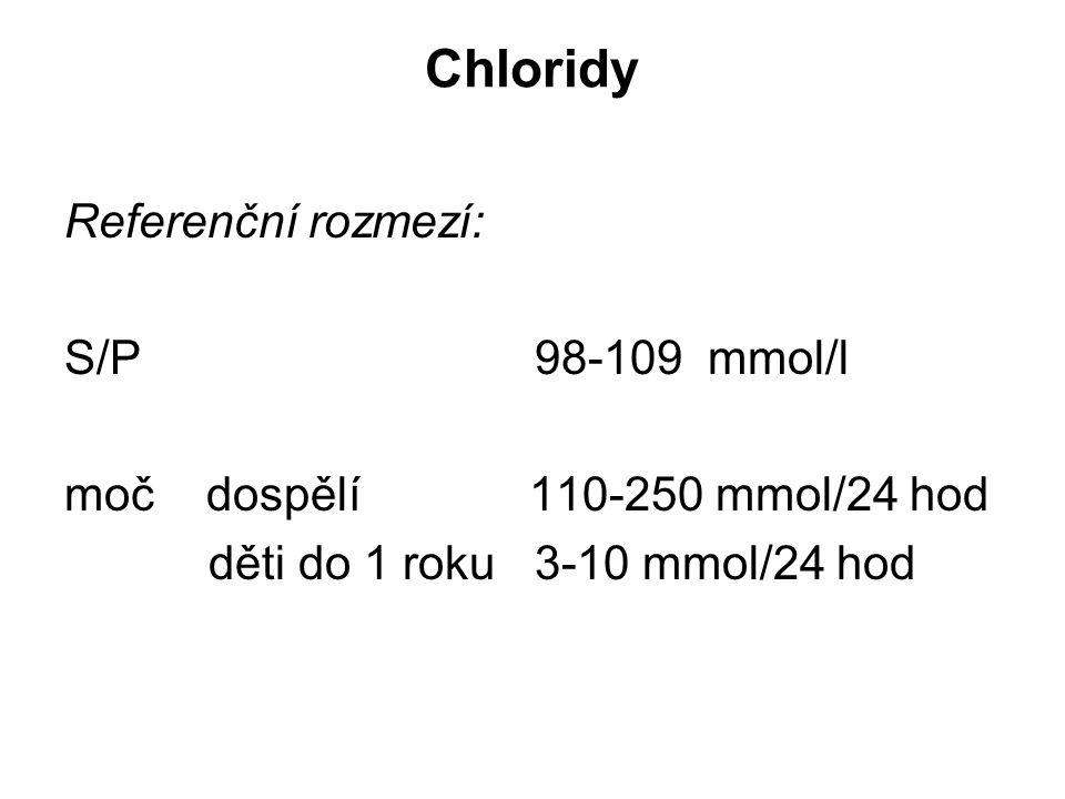 Chloridy Referenční rozmezí: S/P 98-109 mmol/l
