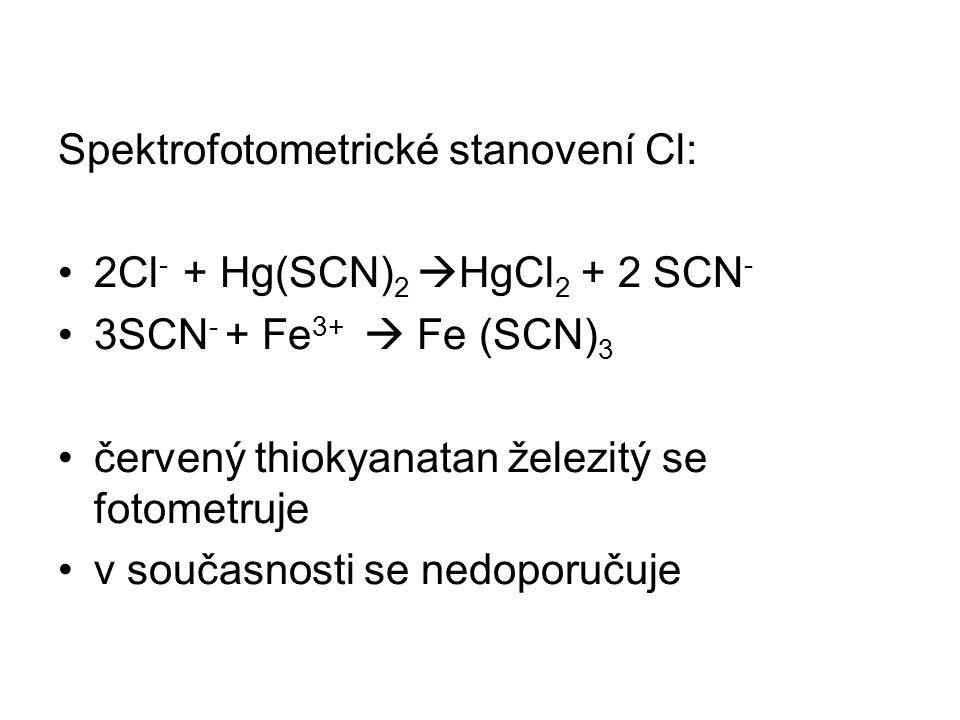 Spektrofotometrické stanovení Cl: