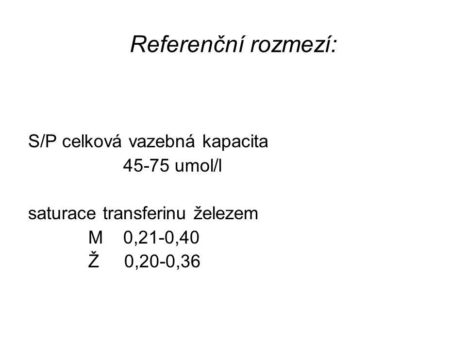 Referenční rozmezí: S/P celková vazebná kapacita 45-75 umol/l
