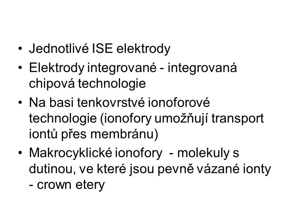 Jednotlivé ISE elektrody